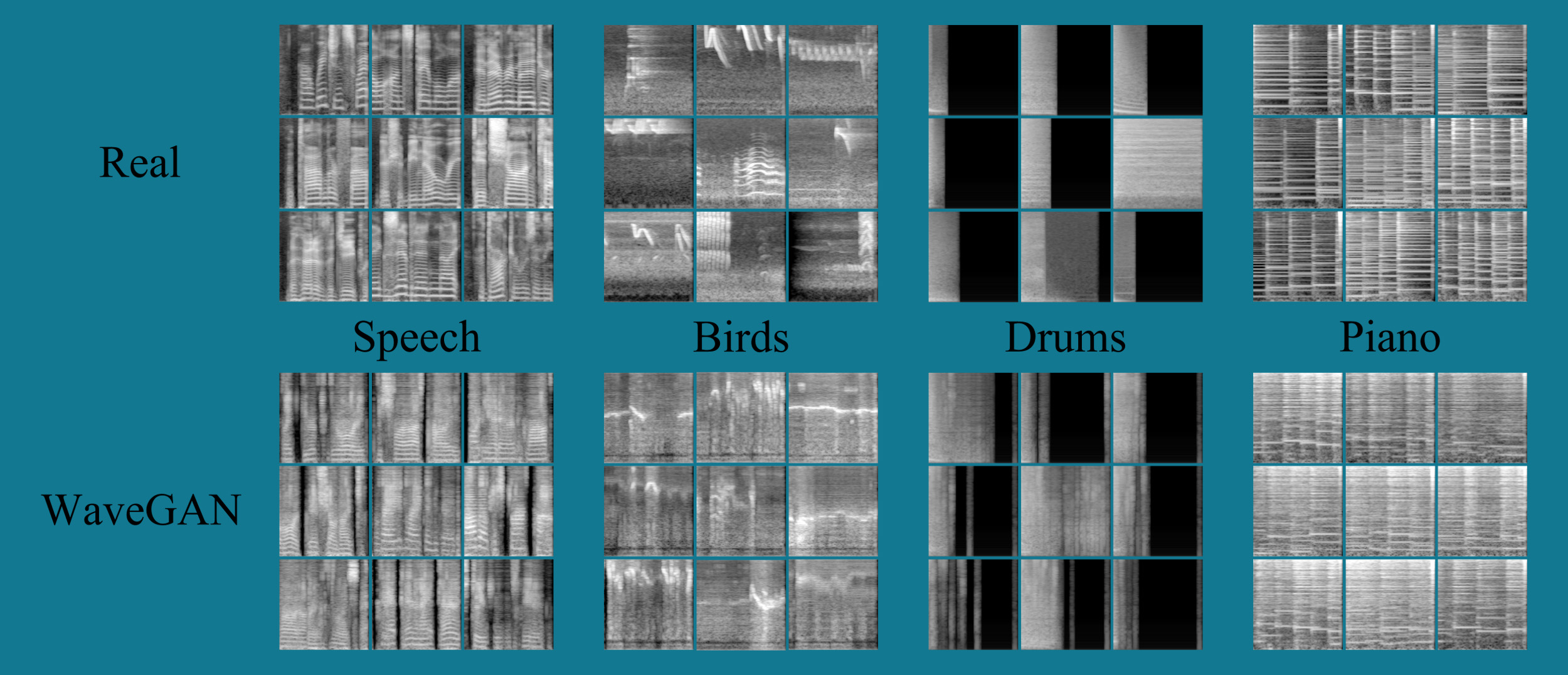 Time-frequency spectrograms generated by Tacotron-like networks.